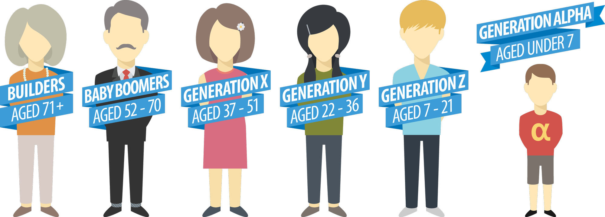 The_Generations.width-2000